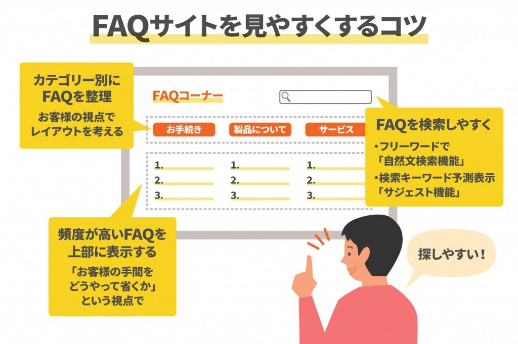 FAQサイトの構築手順や見やすいレイアウトにするコツを解説