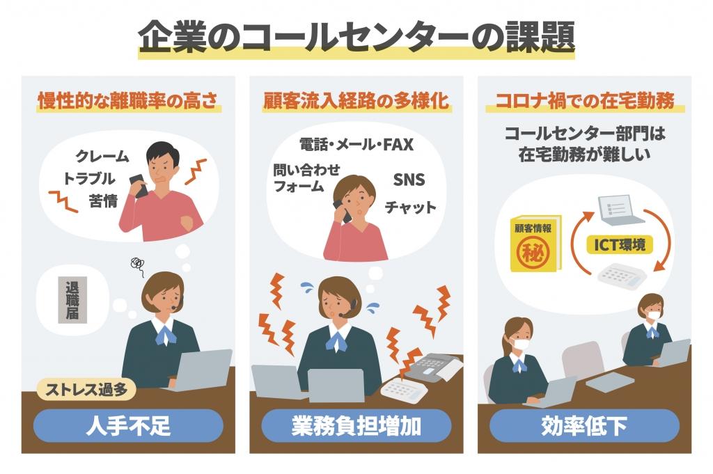 企業のコールセンターが抱える3つの課題とその解決策(1)