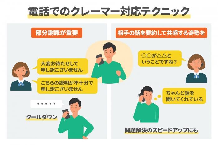 電話でのクレーマー対応で注意すべきことは?応対テクニック2選 (2)